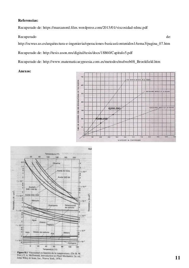 Referencias: Recuperado de: https://marcanord.files.wordpress.com/2013/01/viscosidad-rdmc.pdf Recuperado de: http://ocwus....