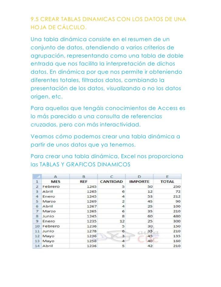 9.5 CREAR TABLAS DINAMICAS CON LOS DATOS DE UNAHOJA DE CÁLCULO.Una tabla dinámica consiste en el resumen de unconjunto de ...