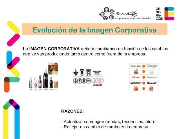 Evolución de la Imagen Corporativa  La IMÁGEN CORPORATIVA debe ir cambiando en función de los cambios  que se van producie...