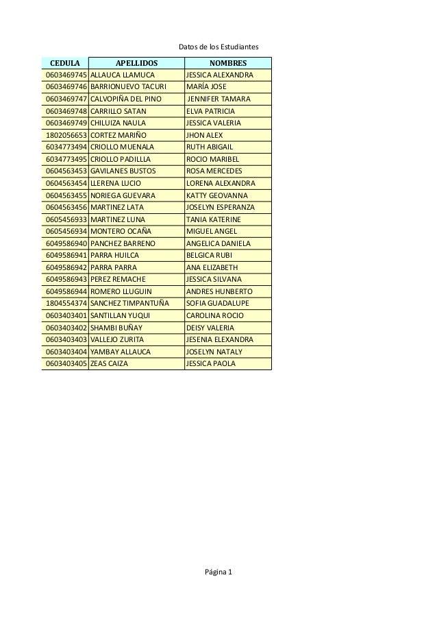 Datos de los Estudiantes Página 1 CEDULA APELLIDOS NOMBRES 0603469745 ALLAUCA LLAMUCA JESSICA ALEXANDRA 0603469746 BARRION...