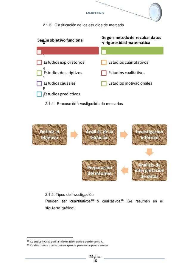 MARKETING  2.1.3. Clasificación de los estudios de mercado  Anàlisis de la  situaciòn  Página  15  Segùn objetivo funciona...