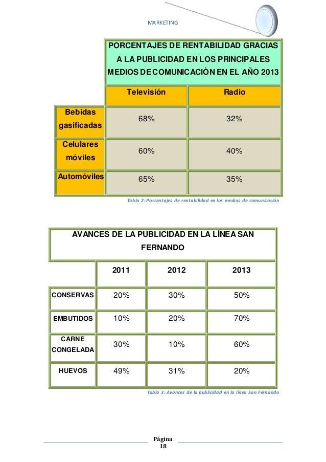 MARKETING  PORCENTAJES DE RENTABILIDAD GRACIAS  A LA PUBLICIDAD EN LOS PRINCIPALES  MEDIOS DE COMUNICACIÒN EN EL AÑO 2013 ...