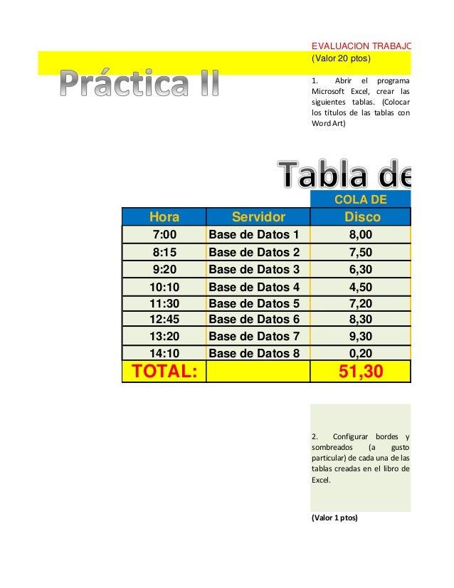 EVALUACION TRABAJO 2 (Valor 20 ptos) 1. Abrir el programa Microsoft Excel, crear las siguientes tablas. (Colocar los títul...