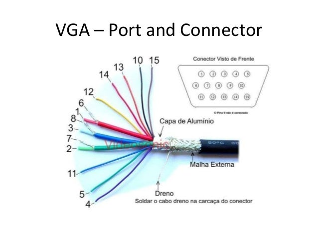 15 pin vga cable color code