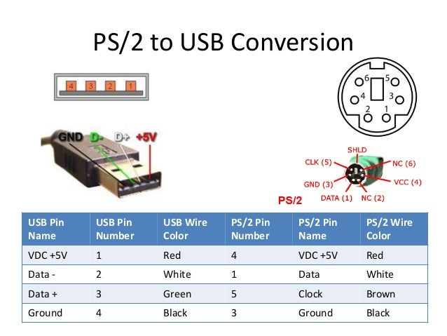 PS/2 to USB ...  sc 1 st  SlideShare : ps2 to usb wiring diagram - yogabreezes.com