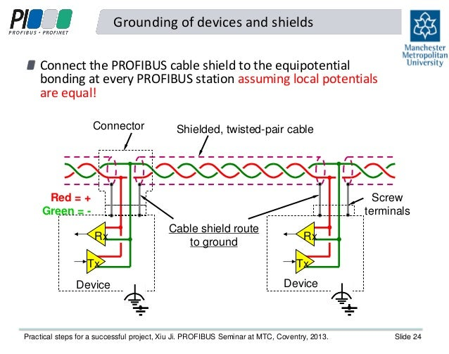profibus cable wiring two wires diy enthusiasts wiring diagrams u2022 rh broadwaycomputers us German Wiring Symbols Delta Wiring Schematic