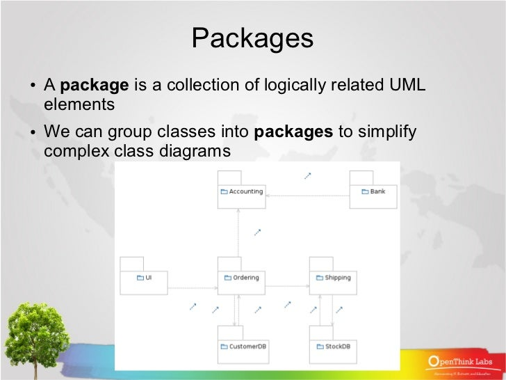 Practical uml a hands on introduction for developers 7 ccuart Image collections