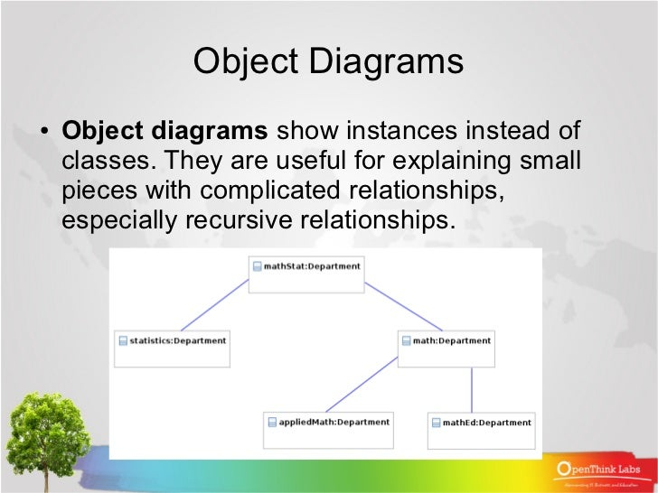 Practical uml a hands on introduction for developers complex class diagrams 8 ccuart Image collections