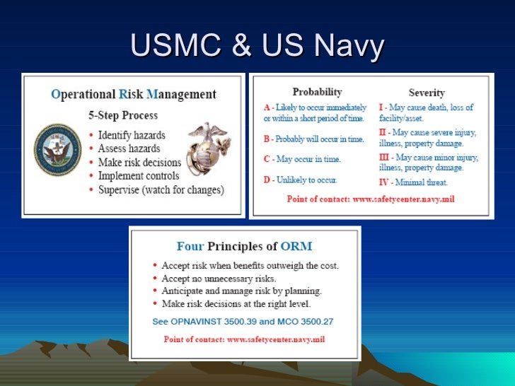 operational risk management usmc
