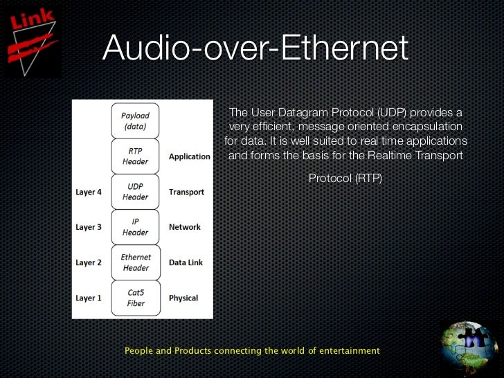 Practical Applications of Digital Audio Networking