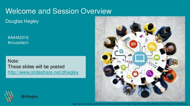 2016 Practical Approaches to Digital Strategy Planning - AAM Slide 2