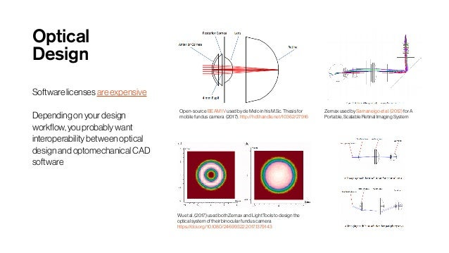 Practical Considerations in the design of Embedded Ophthalmic Devices