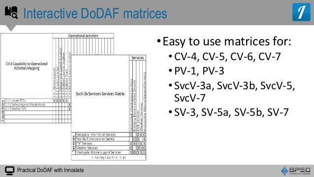 practical dod architecture framework  dodaf  with innoslate