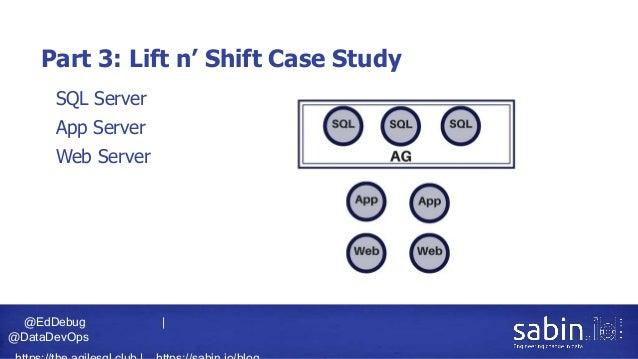 @EdDebug   @DataDevOps Part 3: Lift n' Shift Case Study • SQL Server • App Server • Web Server