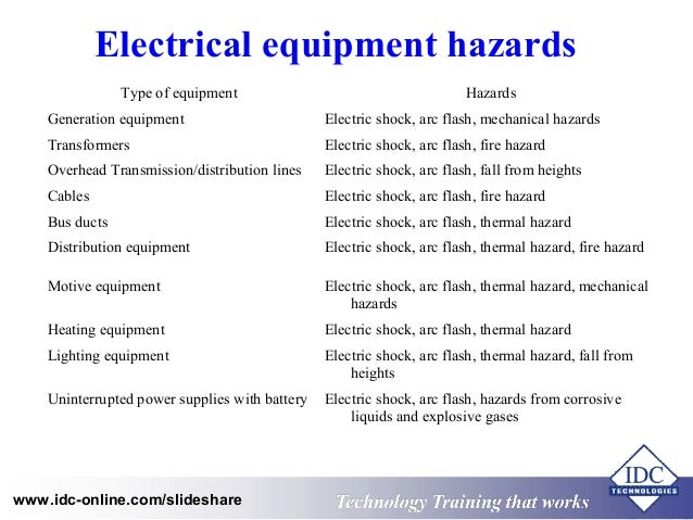 Image Result For Electric Transformers
