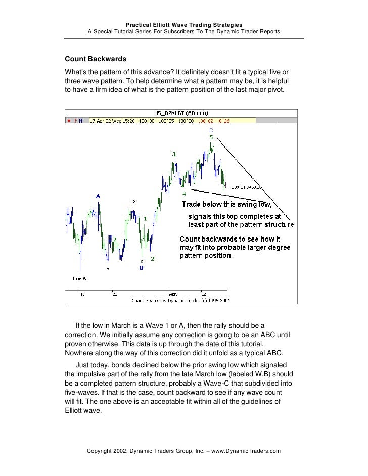 Practical elliott wave trading strategies