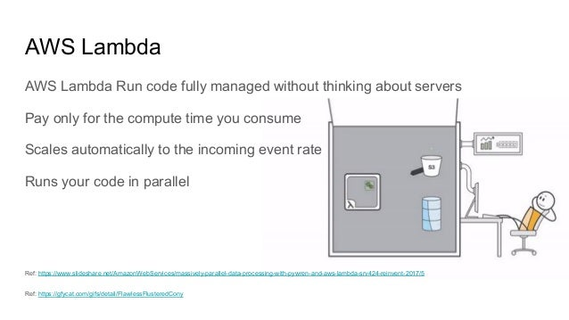 Practical Examples of Serverless Architecture using AWS Lambda and Py…