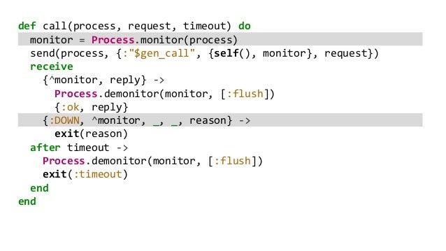 ... DB SuperDocs.Web.Endpoint <request process> <db_connection process> Ecto's connection pool supervisor