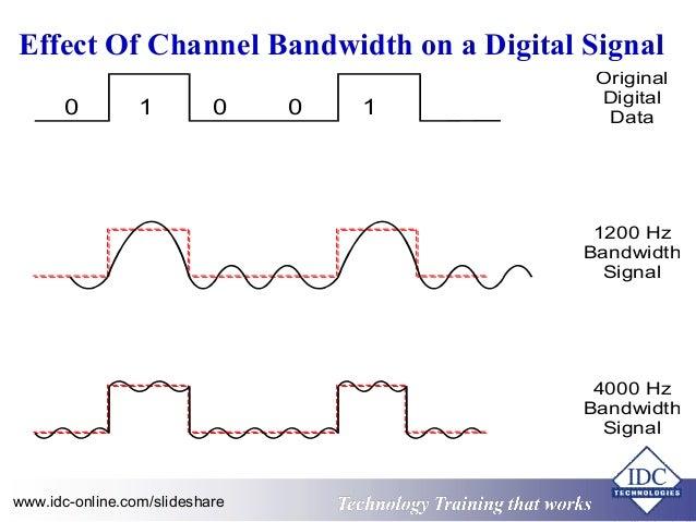 The impact of digital signal processing essay
