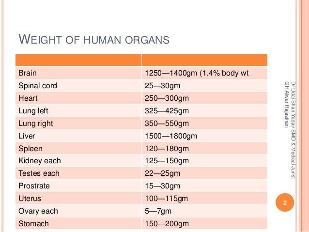 autopsy organ weights Body and organ measurements in infants and neonates:  body and organ measurements in infants and neonates:  pediatric autopsy, organ weights,.