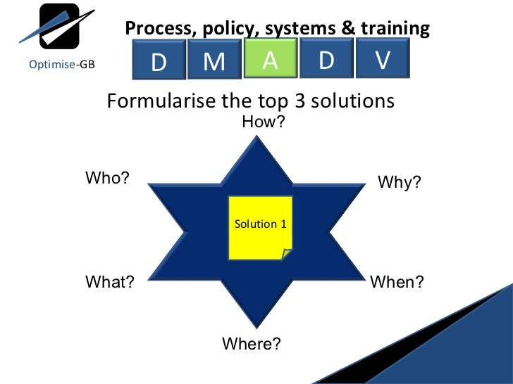ssae 16 process mapping guide