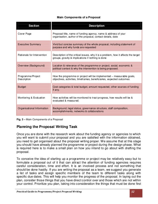 writing a grant proposal some pre thoughts to keep in mind - Grant Proposal Cover Letter