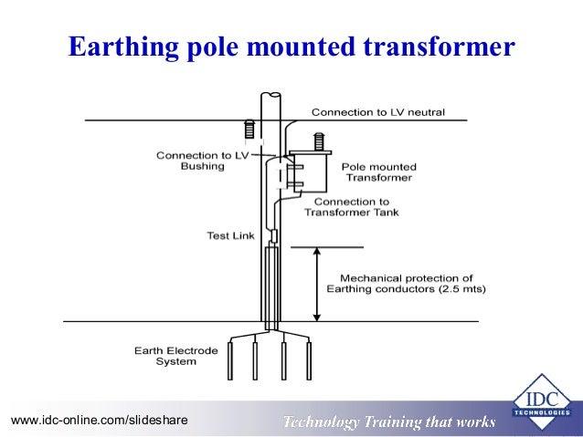 pole mount transformer wiring diagram wiring diagram for light rh prestonfarmmotors co