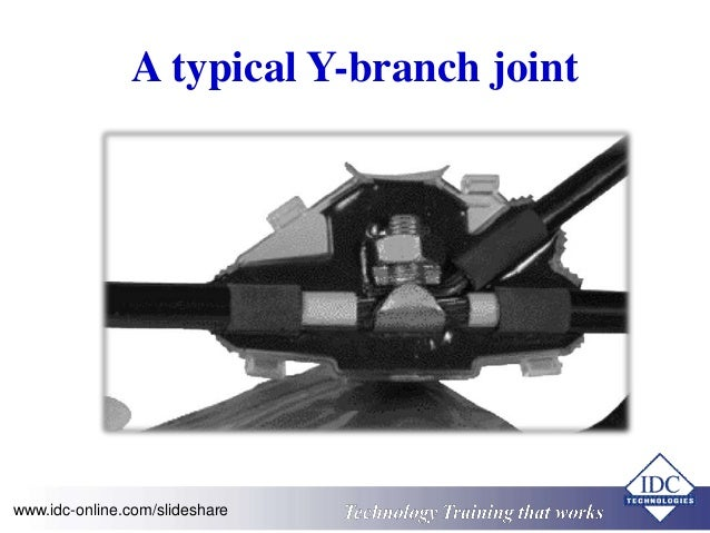 A typical Y-branch joint  www.idc-online.com/slideshare Technology Training that Works