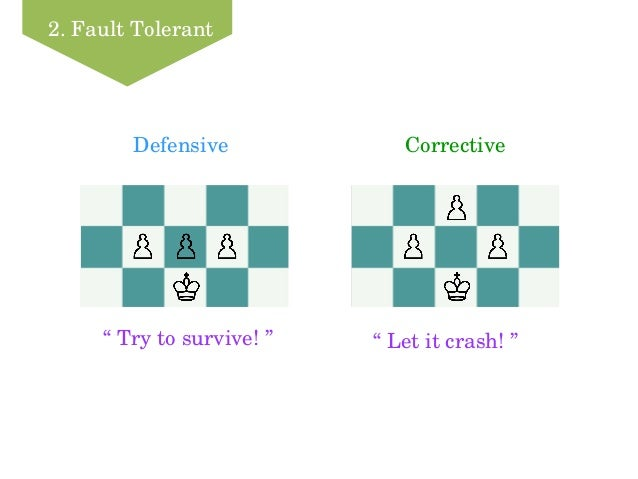 "2.FaultTolerant CorrectiveDefensive ""Letitcrash!""""Trytosurvive!"""