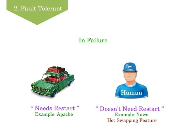 """2.FaultTolerant InFailure """"Doesn'tNeedRestart""""""""NeedsRestart"""" Human HotSwappingFeature Example:Apache Example..."""