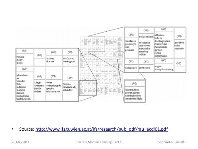 • Source: http://www.ifs.tuwien.ac.at/ifs/research/pub_pdf/rau_ecdl01.pdf 29 May 2014 Practical Machine Learning (Part 1) ...