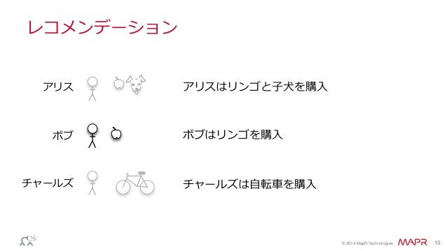 ® © 2014 MapR Technologies 15 レコメンデーション アリスはリンゴと⼦子⽝犬を購⼊入 チャールズは⾃自転⾞車車を購⼊入 ボブはリンゴを購⼊入 アリス ボブ チャールズ