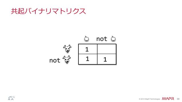 ® © 2014 MapR Technologies 30 共起バイナリマトリクス 1   1  not   not   1