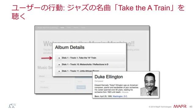 ® © 2014 MapR Technologies 45 ユーザーの⾏行行動: ジャズの名曲「Take the A Train」を 聴く