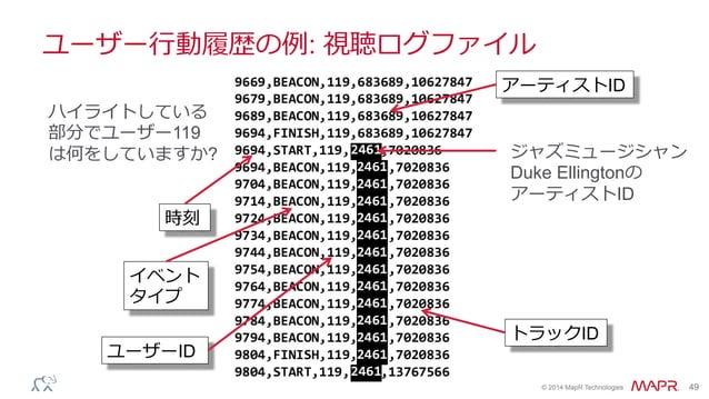 ® © 2014 MapR Technologies 49 ユーザー⾏行行動履履歴の例例: 視聴ログファイル ハイライトしている 部分でユーザー119 は何をしていますか? ジャズミュージシャン Duke Ellingtonの アーティストID...