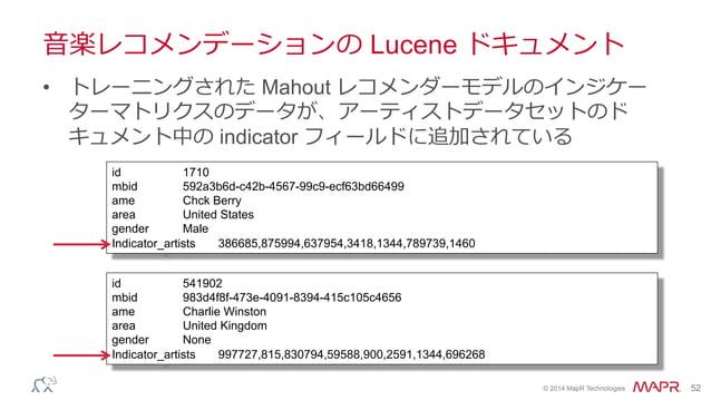 ® © 2014 MapR Technologies 52 ⾳音楽レコメンデーションの Lucene ドキュメント • トレーニングされた Mahout レコメンダーモデルのインジケー ターマトリクスのデータが、アーティストデータセットのド ...