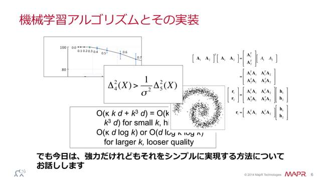 """® © 2014 MapR Technologies 6 機械学習アルゴリズムとその実装 A1 A2 ! """" # $ T A1 A2 ! """" # $= A1 T A2 T ! """" % % # $ & & A1 A2 ! """" # $ = A1 T..."""