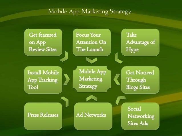 Get featuredon AppReview SitesInstall MobileAppTrackingToolPress Releases Ad NetworksSocialNetworkingSites AdsGet NoticedT...