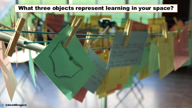 @davidErogers What three objects represent learning in your space?