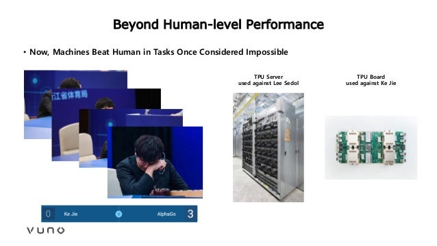 Beyond Human-level Performance • Now, Machines Beat Human in Tasks Once Considered Impossible TPU Server used against Lee ...