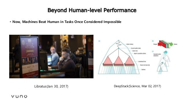 Beyond Human-level Performance • Now, Machines Beat Human in Tasks Once Considered Impossible Libratus(Jan 30, 2017) DeepS...