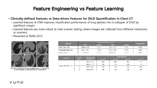 Feature Engineering vs Feature Learning • Clinically-defined Features vs Data-driven Features for DILD Quantification in C...