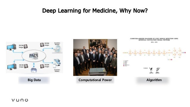 Deep Learning for Medicine, Why Now? Big Data Computational Power Algorithm SPIE, 1993 Med. Phys. 1995