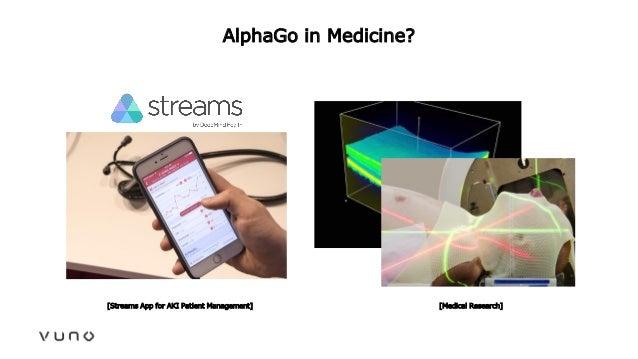 AlphaGo in Medicine? [Streams App for AKI Patient Management] [Medical Research]