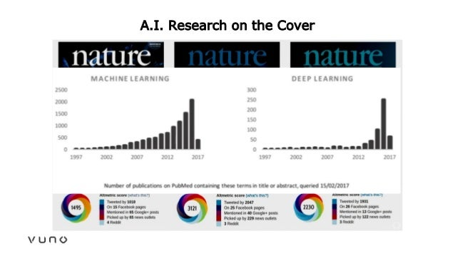 A.I. Research on the Cover