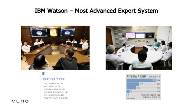 IBM Watson – Most Advanced Expert System