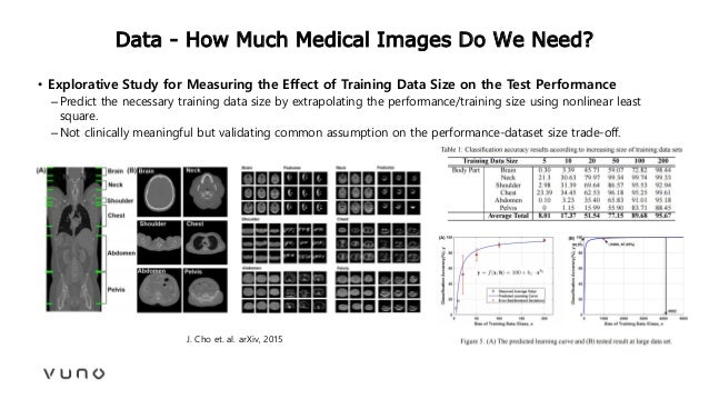 Data - How Much Medical Images Do We Need? • Explorative Study for Measuring the Effect of Training Data Size on the Test ...