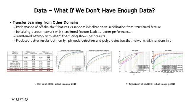 Data – What If We Don't Have Enough Data? • Transfer Learning from Other Domains –Performance of off-the-shelf features vs...