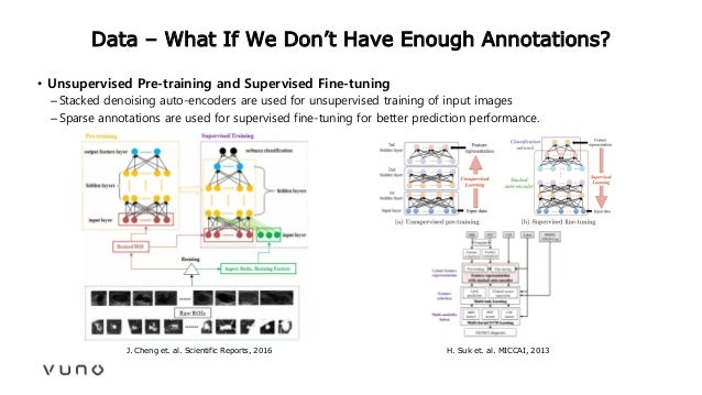 Data – What If We Don't Have Enough Annotations? • Unsupervised Pre-training and Supervised Fine-tuning –Stacked denoising...