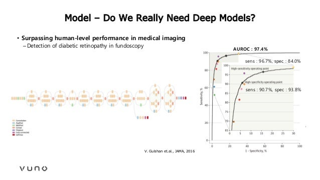 Model – Do We Really Need Deep Models? • Surpassing human-level performance in medical imaging –Detection of diabetic reti...